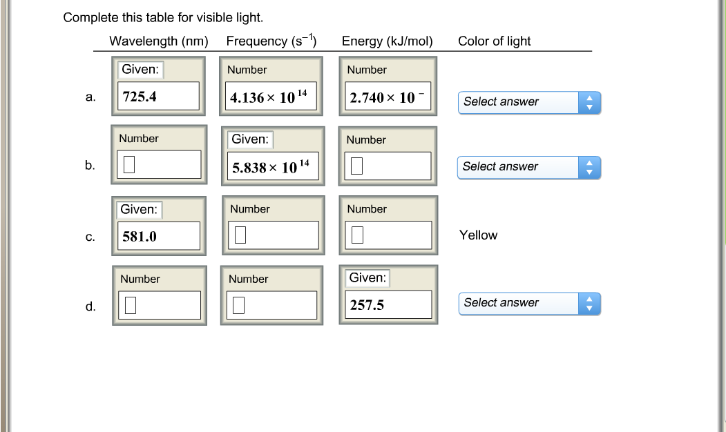 complete this table for visible light